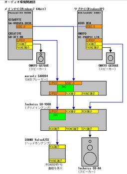 audiomap1.JPG
